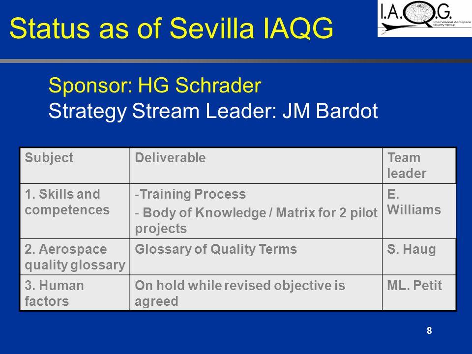 8 Status as of Sevilla IAQG SubjectDeliverableTeam leader 1.
