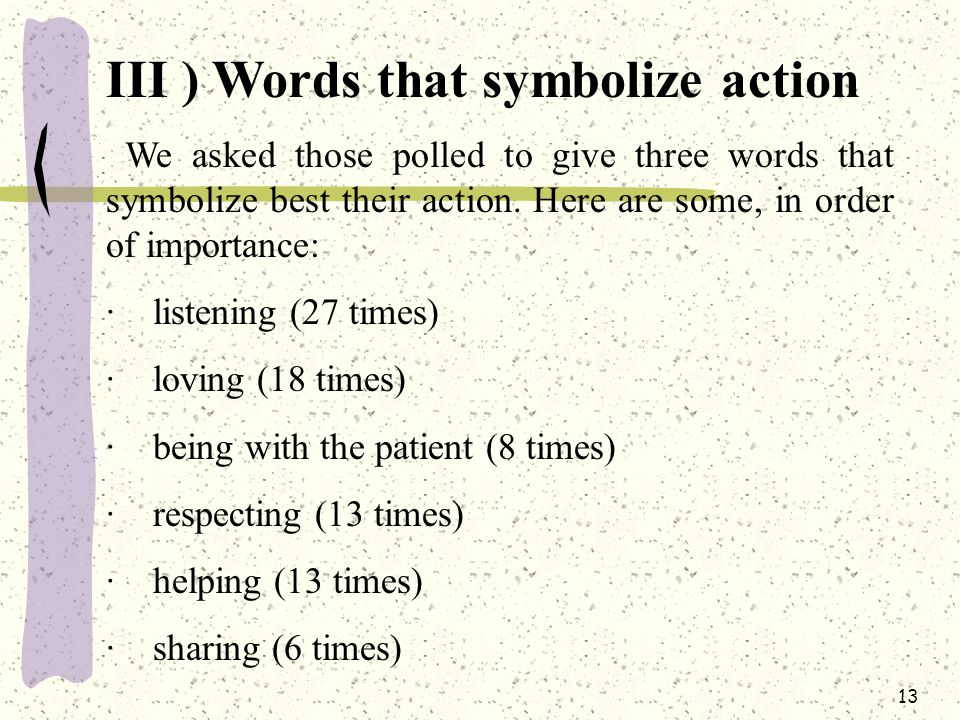 13 III ) Words that symbolize action We asked those polled to give three words that symbolize best their action.