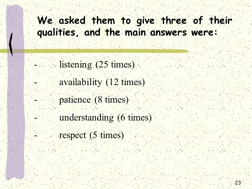 23 - listening (25 times) - availability (12 times) - patience (8 times) - understanding (6 times) - respect (5 times) We asked them to give three of their qualities, and the main answers were:
