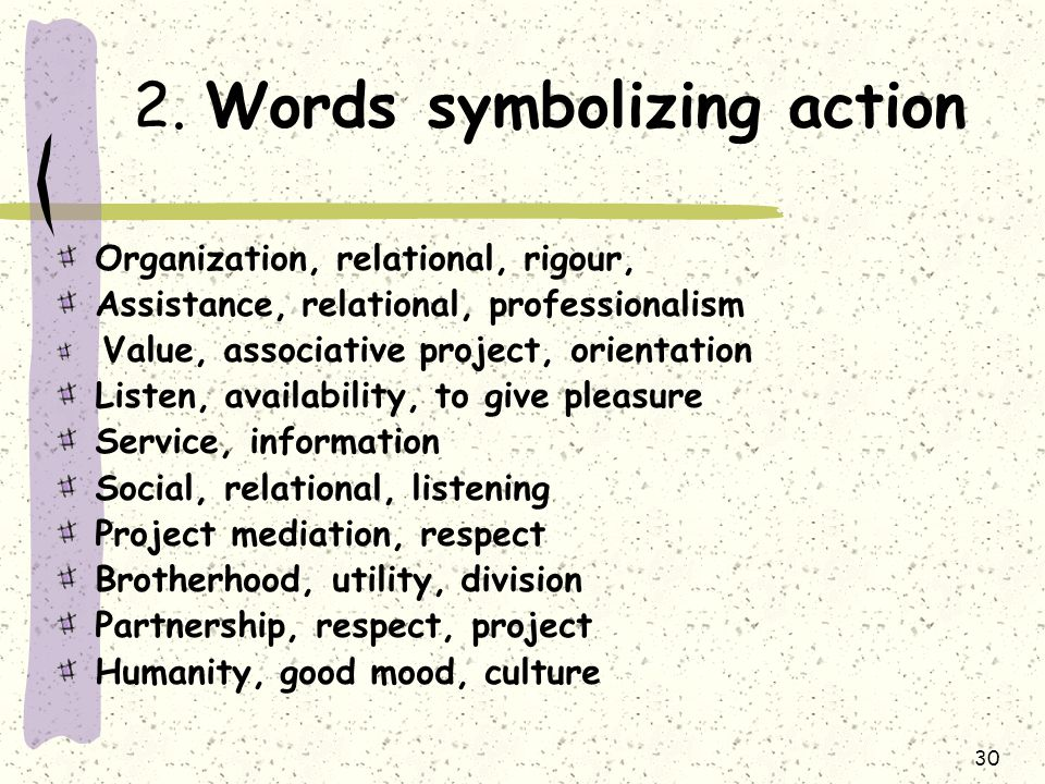 30 2. Words symbolizing action Organization, relational, rigour, Assistance, relational, professionalism Value, associative project, orientation Liste