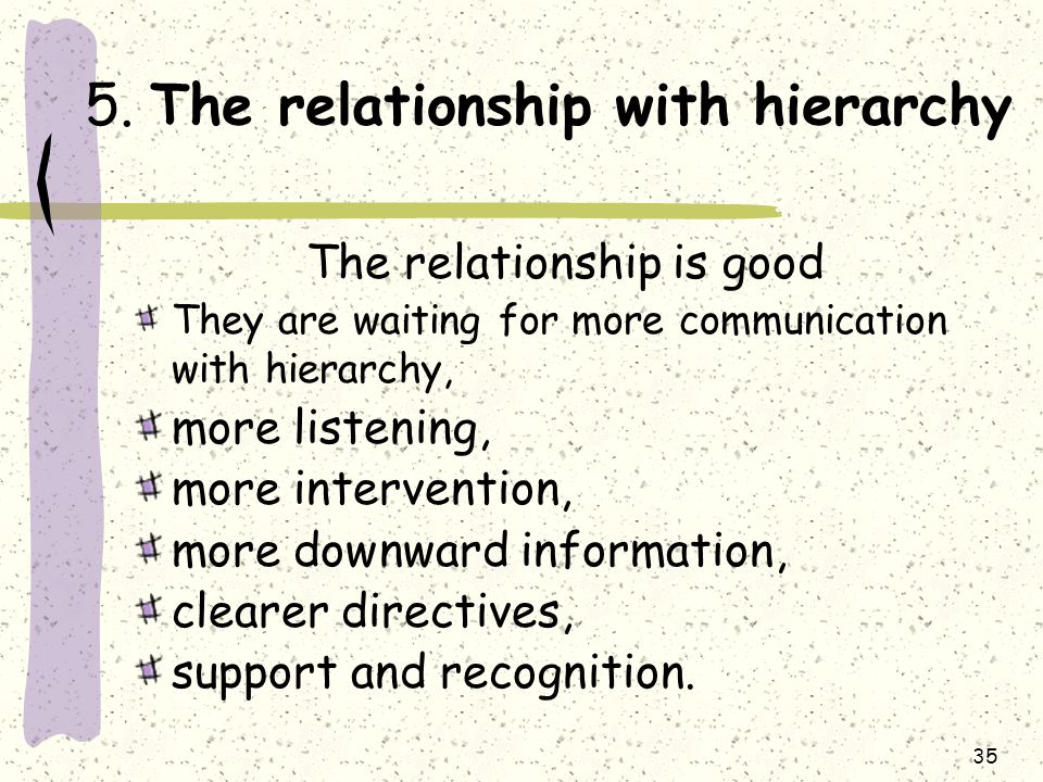 35 5. The relationship with hierarchy The relationship is good They are waiting for more communication with hierarchy, more listening, more interventi