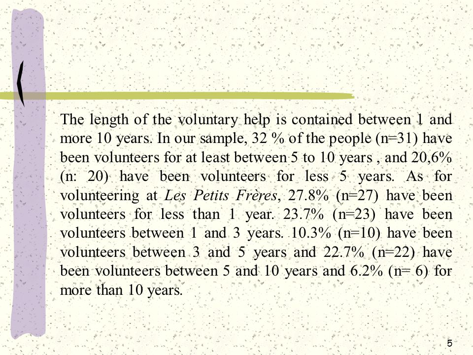 5 The length of the voluntary help is contained between 1 and more 10 years.