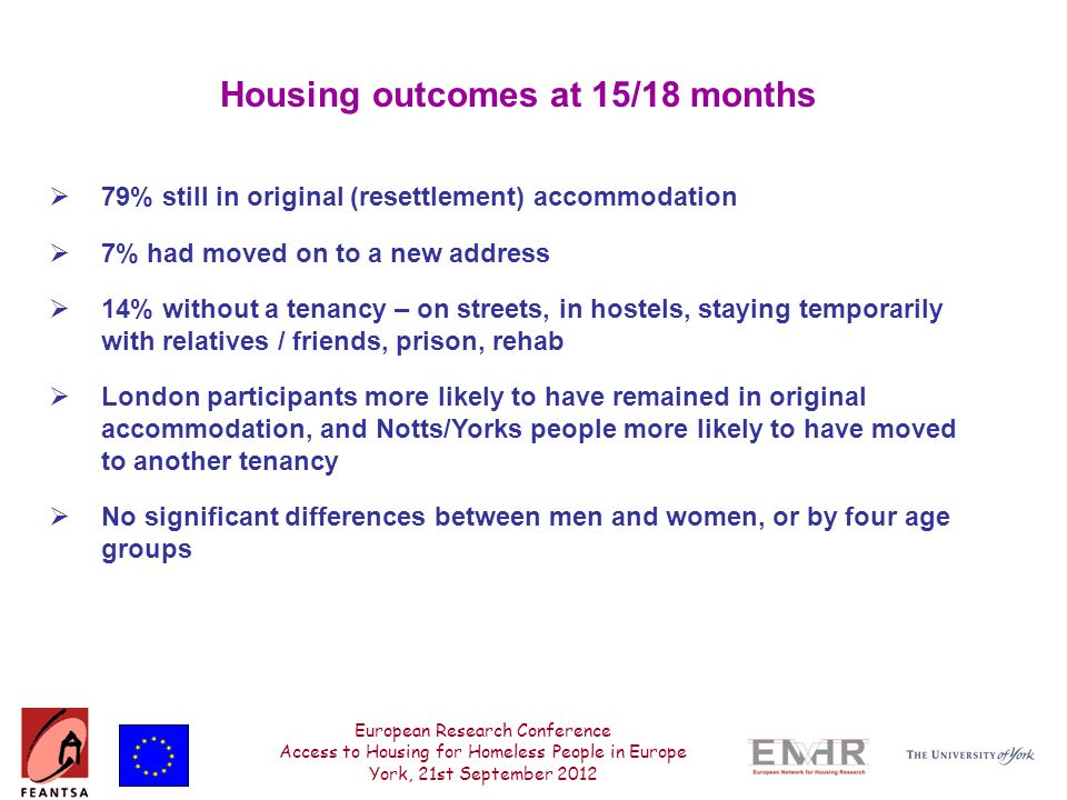 European Research Conference Access to Housing for Homeless People in Europe York, 21st September 2012 Housing outcomes at 15/18 months  79% still in original (resettlement) accommodation  7% had moved on to a new address  14% without a tenancy – on streets, in hostels, staying temporarily with relatives / friends, prison, rehab  London participants more likely to have remained in original accommodation, and Notts/Yorks people more likely to have moved to another tenancy  No significant differences between men and women, or by four age groups
