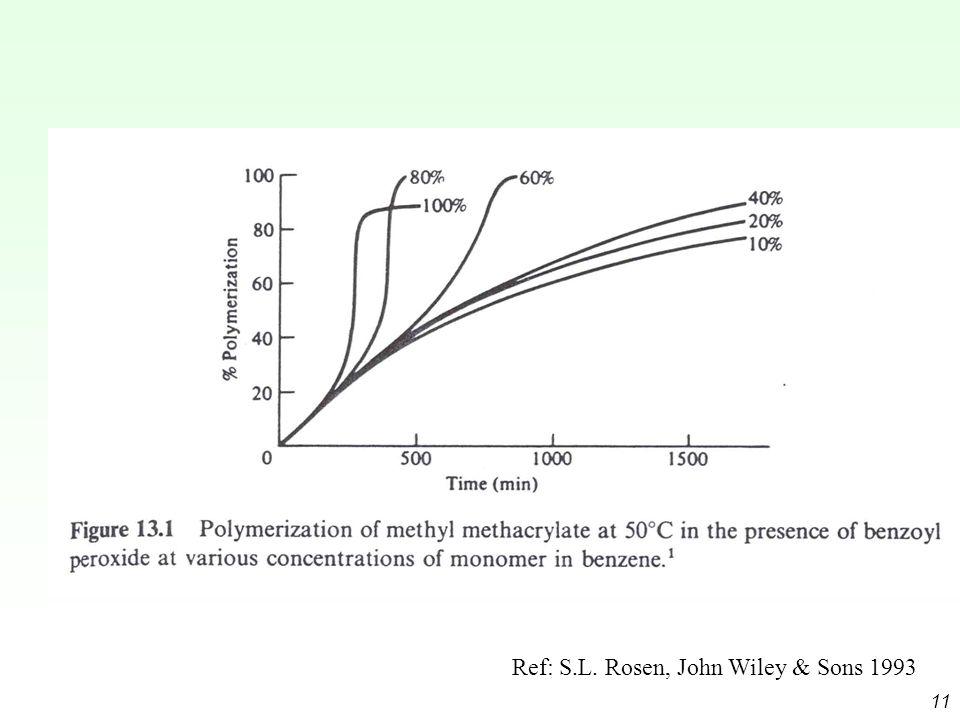 11 Ref: S.L. Rosen, John Wiley & Sons 1993