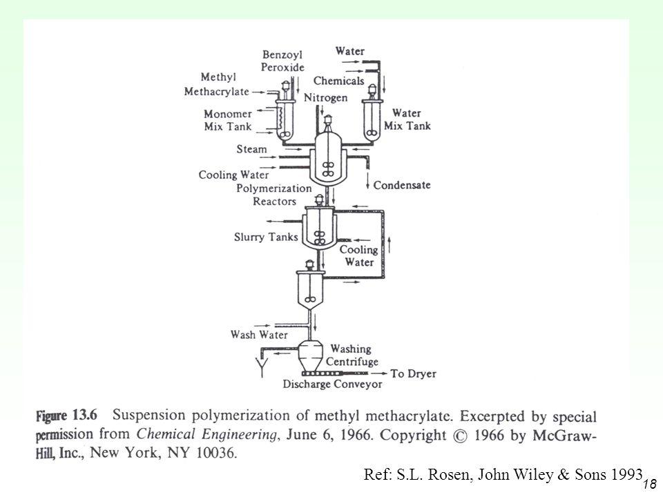 18 Ref: S.L. Rosen, John Wiley & Sons 1993