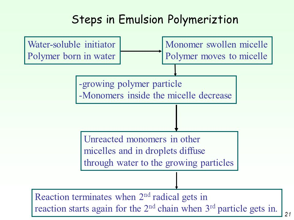21 -growing polymer particle -Monomers inside the micelle decrease Unreacted monomers in other micelles and in droplets diffuse through water to the growing particles Reaction terminates when 2 nd radical gets in reaction starts again for the 2 nd chain when 3 rd particle gets in.