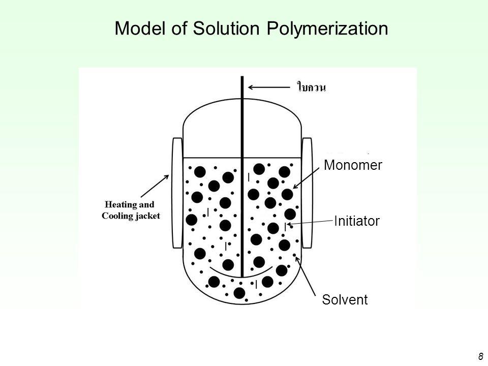 8 Model of Solution Polymerization I I I I I Monomer Solvent Initiator