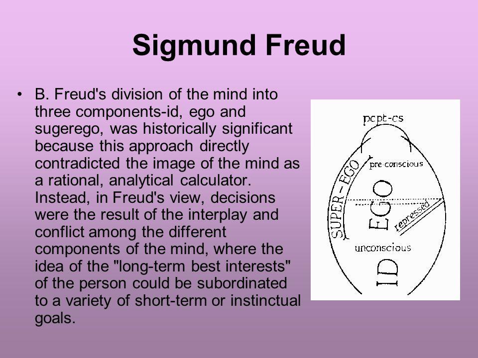 Sigmund Freud B.