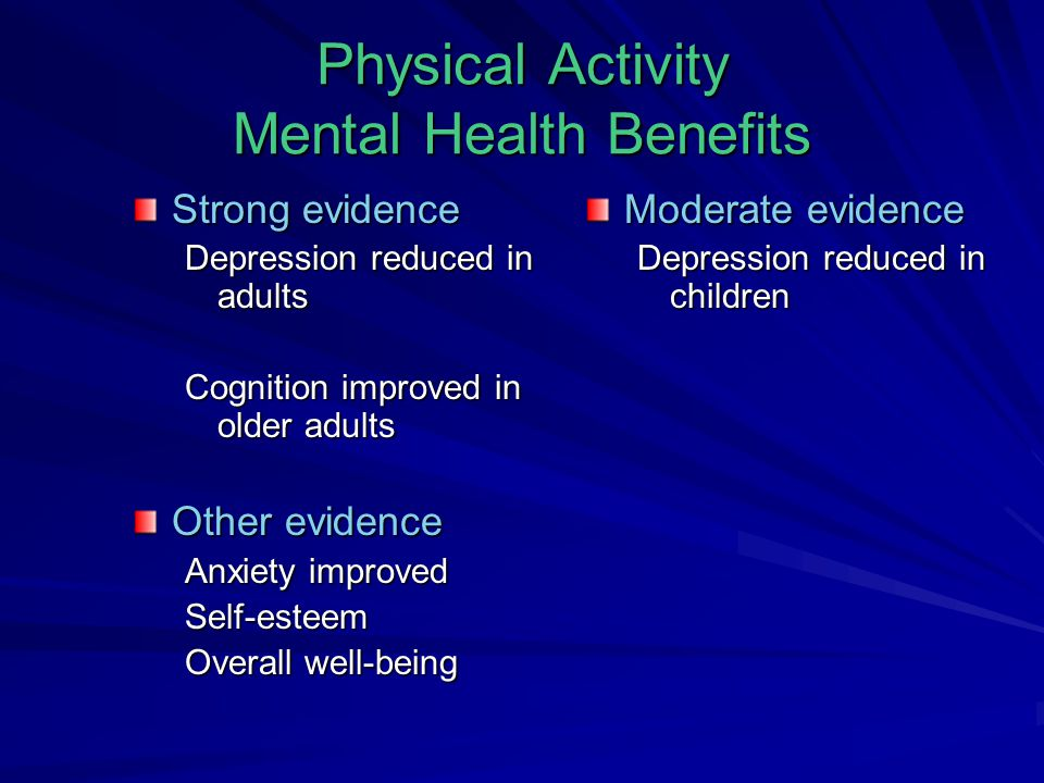 Physical Activity Mental Health Benefits Strong evidence Depression reduced in adults Cognition improved in older adults Other evidence Anxiety improved Self-esteem Overall well-being Moderate evidence Depression reduced in children