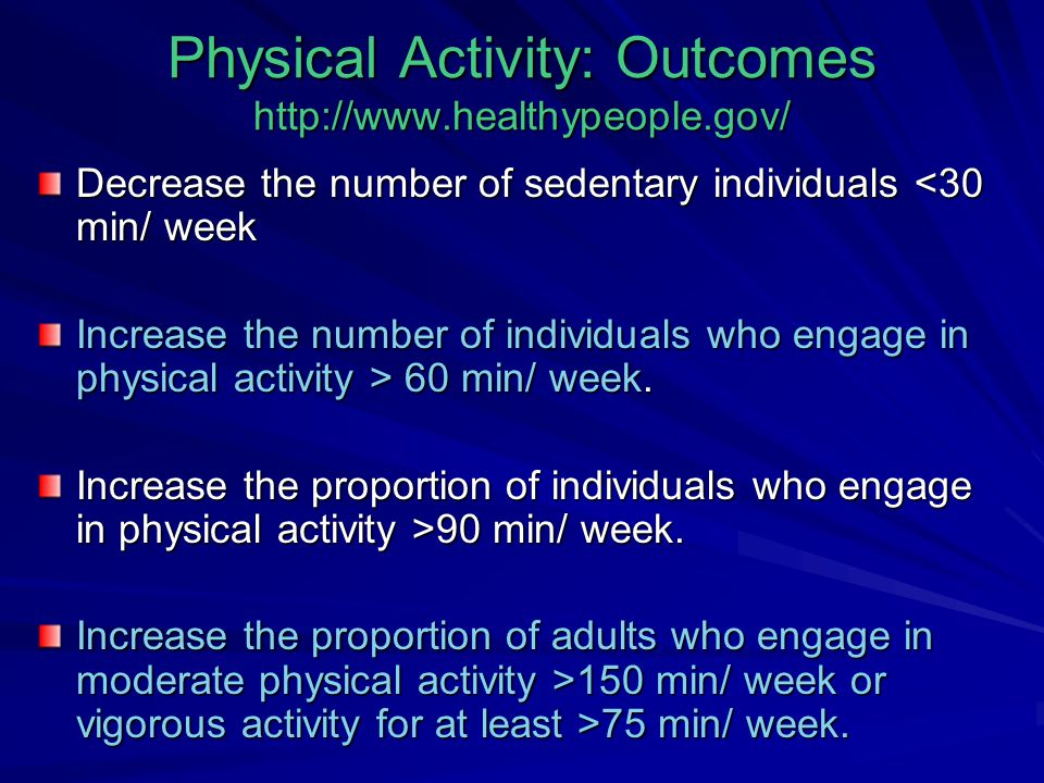 Physical Activity: Outcomes http://www.healthypeople.gov/ Decrease the number of sedentary individuals <30 min/ week Increase the number of individuals who engage in physical activity > 60 min/ week.