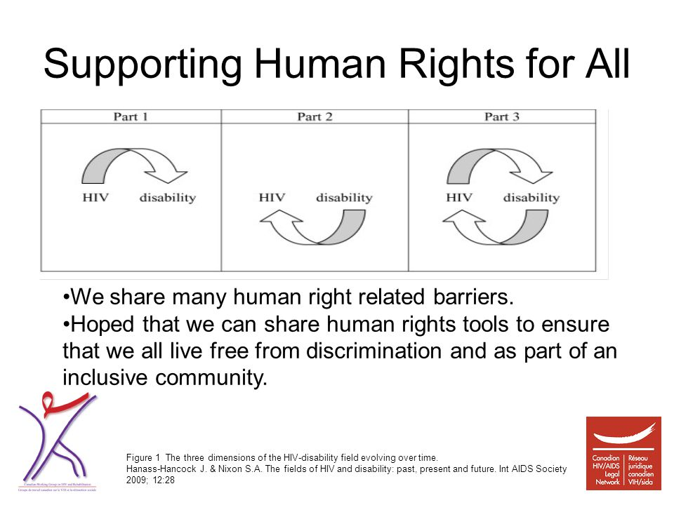 Supporting Human Rights for All Figure 1 The three dimensions of the HIV-disability field evolving over time.