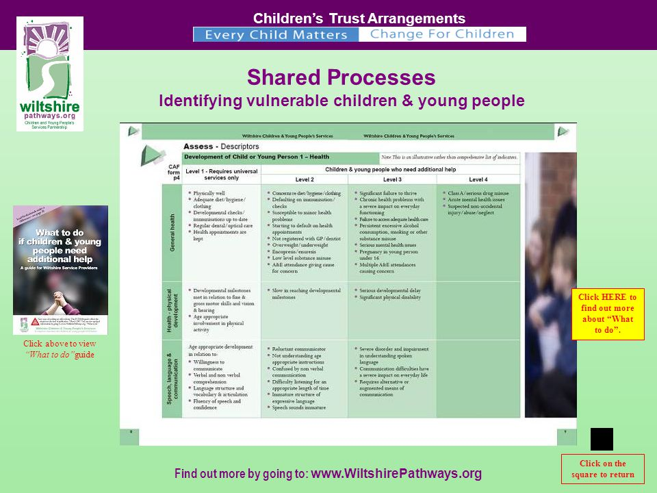 Children's Trust Arrangements Find out more by going to:   Click to continue Click on the square to return Shared Processes Identifying vulnerable children & young people Click above to view What to do guide Click HERE to find out more about What to do .