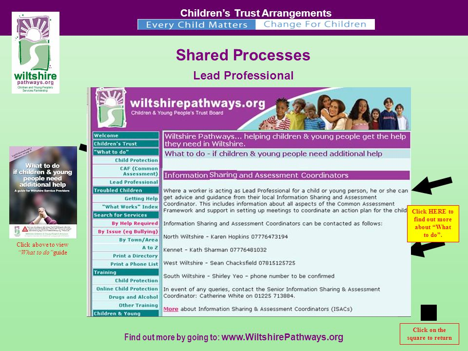 Children's Trust Arrangements Find out more by going to:   Click to continue Click on the square to return Shared Processes Lead Professional Click above to view What to do guide Click HERE to find out more about What to do .
