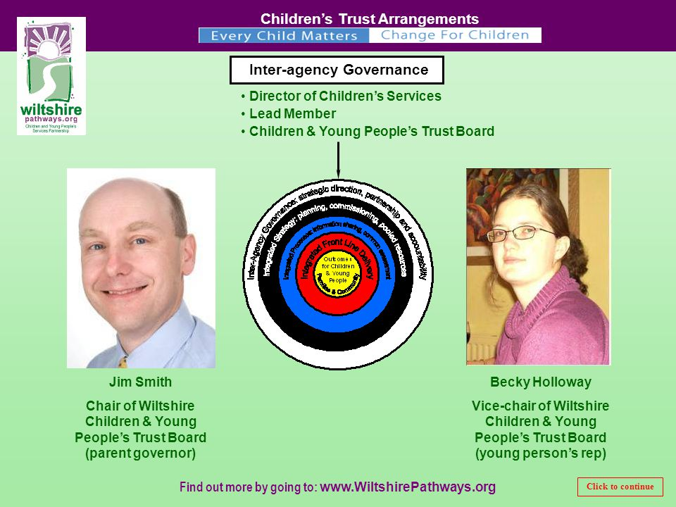 Children's Trust Arrangements Find out more by going to: www.WiltshirePathways.org Leadership & governance Director of Children's Services Lead Member County Councillors x3 AD (Schools) AD (Children & Families) AD (Resources, Improvement & Young People) Chief Executive – Wiltshire PCT Director of Public Health Non-Executive Director – PCT Children & Young People's Trust Board Membership District Councils x4 Police x2 Probation Youth Offending Service Connexions Learning & Skills Council Community Safety Young person reps x3 Parent reps x3 Voluntary sector reps x3 Headteacher reps x3 District Councils x1 Police x1 Probation Learning & Skills Council Community Safety Voluntary sector reps x1 Director of Children's Services Lead Member (chair) AD (Schools) AD (Children & Families) AD (Resources, Improvement & Young People) Chief Executive – Wiltshire PCT Executive Membership Click to continue
