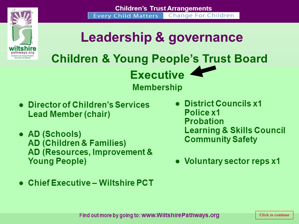 Children's Trust Arrangements Find out more by going to: www.WiltshirePathways.org Click to continue Click on the square to return Shared Processes Common Assessment Framework Click above to view What to do guide Click HERE to find out more about What to do .