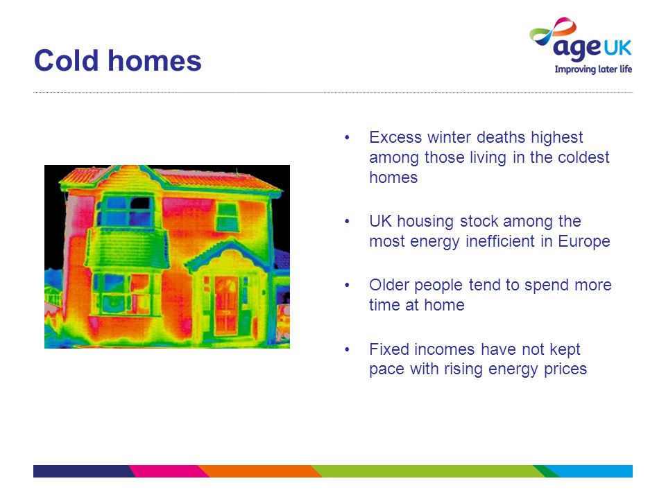 Cold homes Excess winter deaths highest among those living in the coldest homes UK housing stock among the most energy inefficient in Europe Older people tend to spend more time at home Fixed incomes have not kept pace with rising energy prices