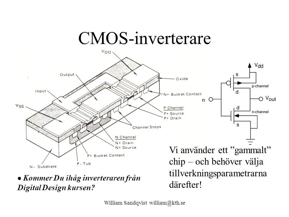 """CMOS-inverterare Vi använder ett """"gammalt"""" chip – och behöver välja tillverkningsparametrarna därefter!  Kommer Du ihåg inverteraren från Digital Des"""