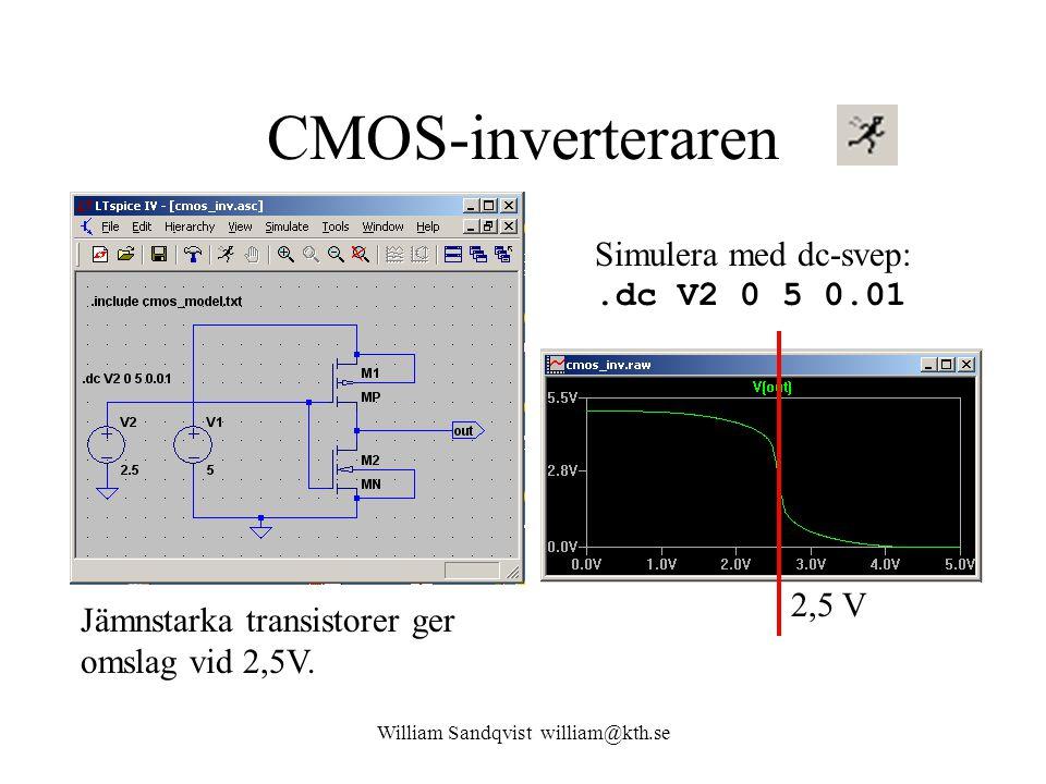 CMOS-inverteraren Simulera med dc-svep:.dc V2 0 5 0.01 2,5 V Jämnstarka transistorer ger omslag vid 2,5V. William Sandqvist william@kth.se