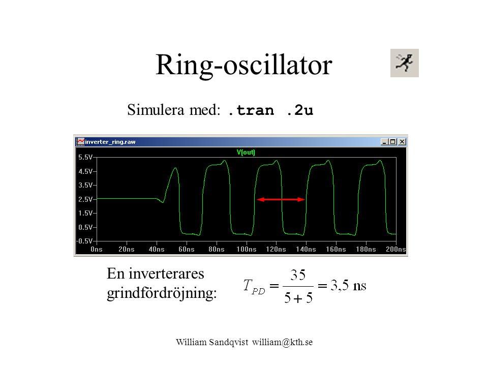 Ring-oscillator Simulera med:.tran.2u En inverterares grindfördröjning: William Sandqvist william@kth.se