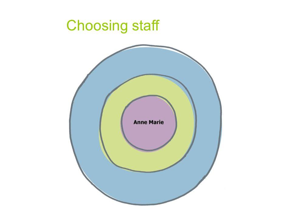Choosing staff
