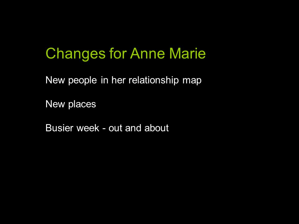 Changes for Anne Marie New people in her relationship map New places Busier week - out and about