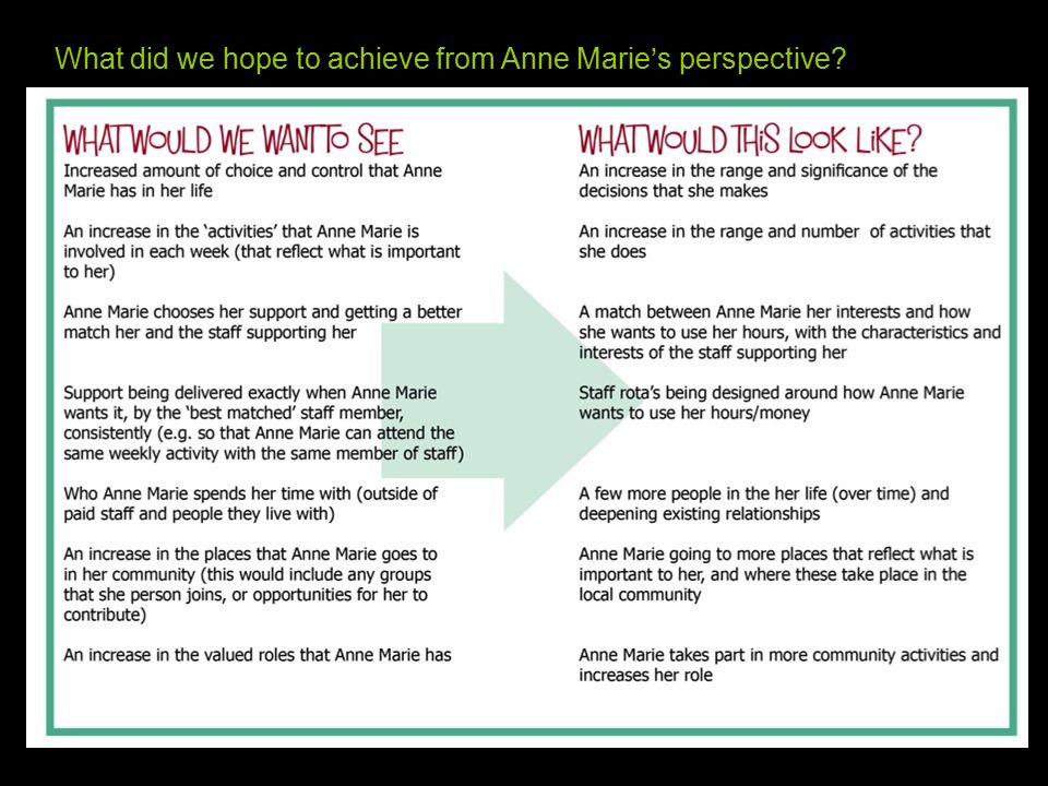 What did we hope to achieve from Anne Marie's perspective