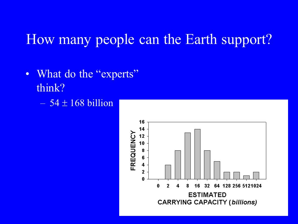"How many people can the Earth support? What do the ""experts"" think? –54  168 billion"