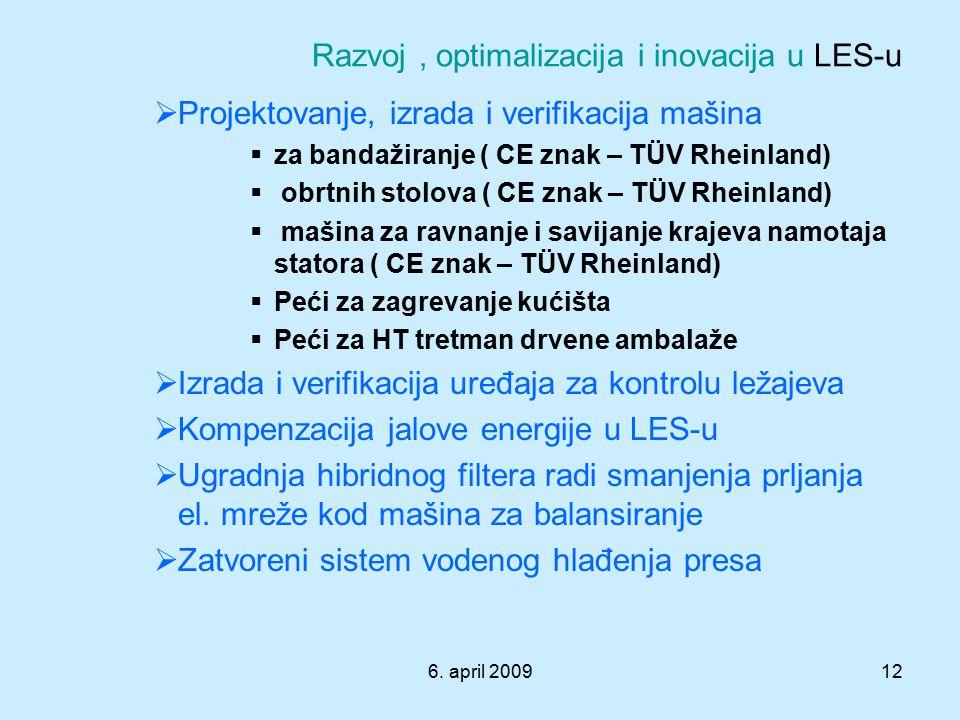 6. april 200912  Projektovanje, izrada i verifikacija mašina  za bandažiranje ( CE znak – TÜV Rheinland)  obrtnih stolova ( CE znak – TÜV Rheinland