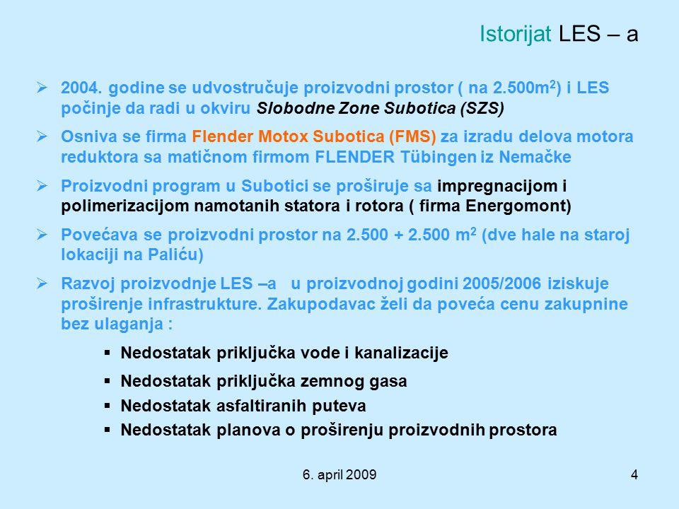 6. april 20094  2004. godine se udvostručuje proizvodni prostor ( na 2.500m 2 ) i LES počinje da radi u okviru Slobodne Zone Subotica (SZS)  Osniva