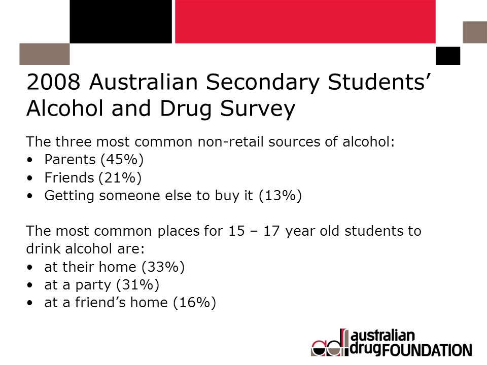 2008 Australian Secondary Students' Alcohol and Drug Survey The three most common non-retail sources of alcohol: Parents (45%) Friends (21%) Getting someone else to buy it (13%) The most common places for 15 – 17 year old students to drink alcohol are: at their home (33%) at a party (31%) at a friend's home (16%)