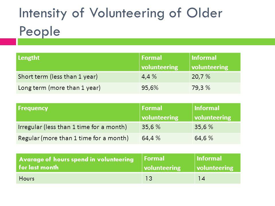 Volunteering of Older People  Strong connection between formal and informal volunteering  More than 57 % of people over 60 are active in formal or informal volunteeing
