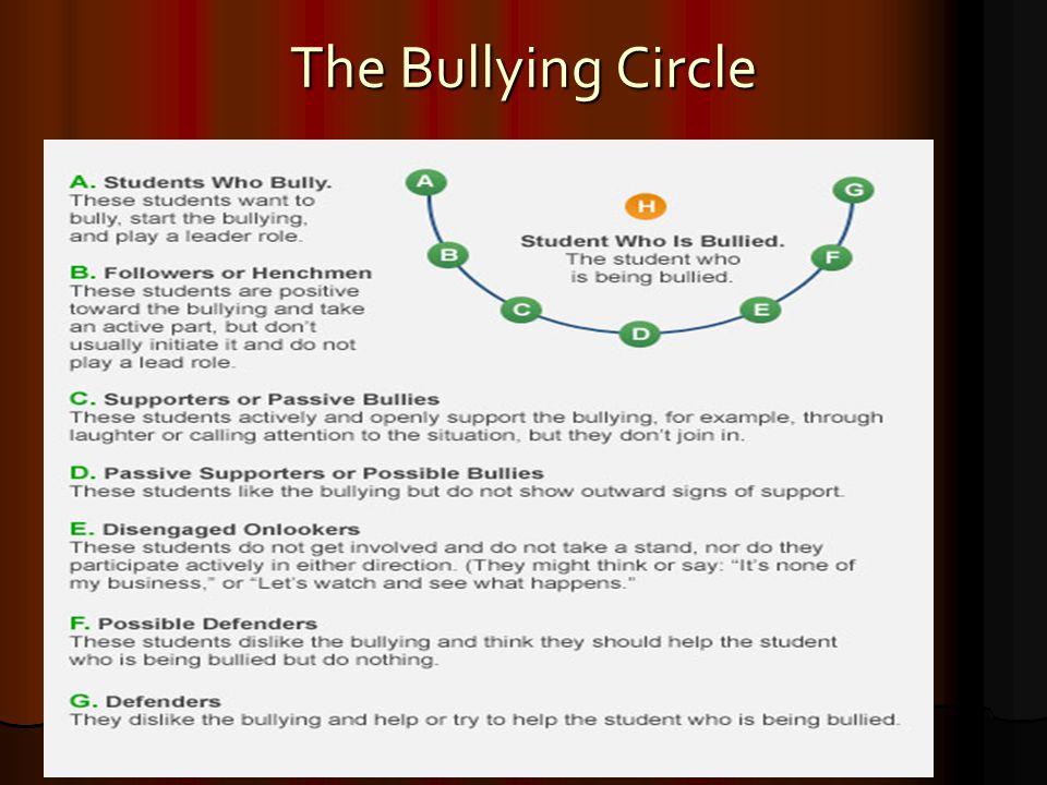 The Bullying Circle