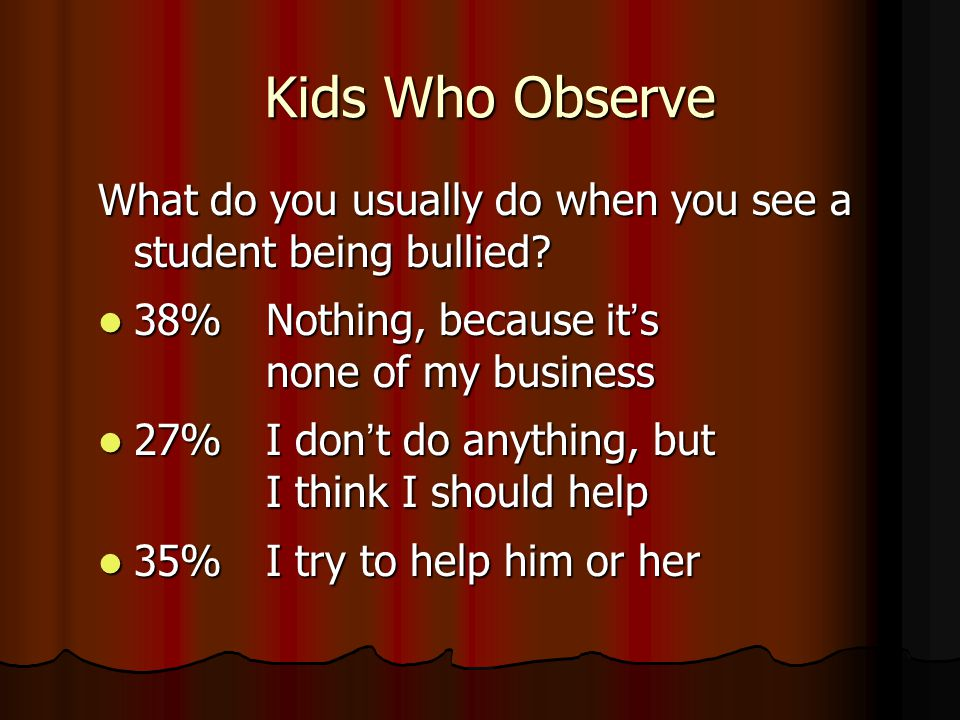 Kids Who Observe What do you usually do when you see a student being bullied? 38%Nothing, because it's none of my business 38%Nothing, because it's no