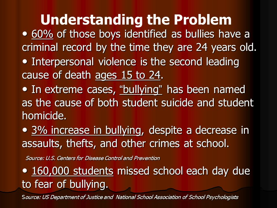 60% of those boys identified as bullies have a criminal record by the time they are 24 years old.