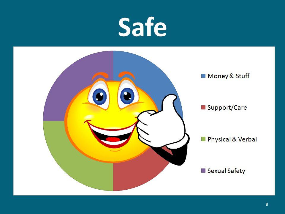 Safe 8