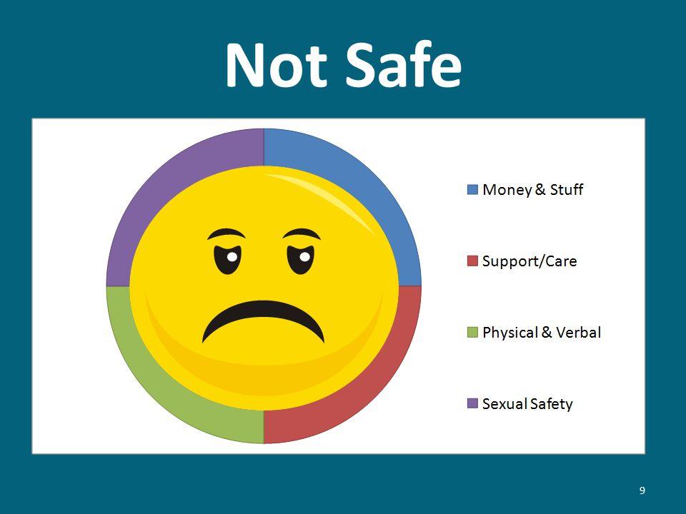 Not Safe 9