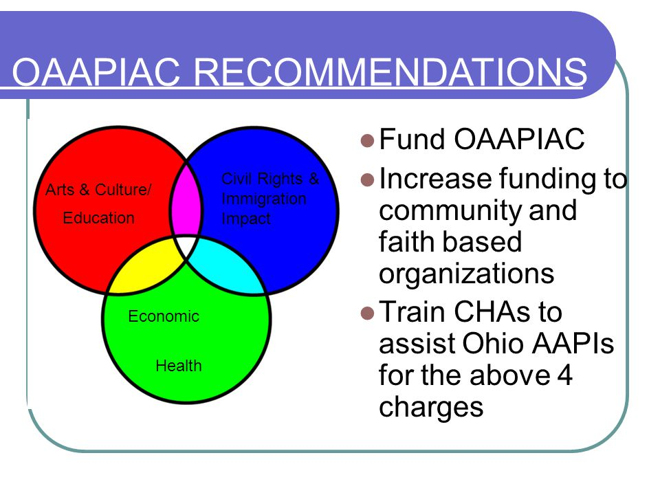 Fund OAAPIAC Increase funding to community and faith based organizations Train CHAs to assist Ohio AAPIs for the above 4 charges OAAPIAC RECOMMENDATIO