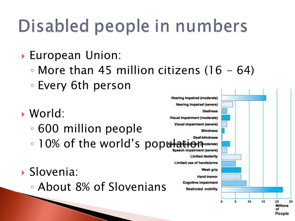  European Union: ◦ More than 45 million citizens (16 - 64) ◦ Every 6th person  World: ◦ 600 million people ◦ 10% of the world's population  Sloveni