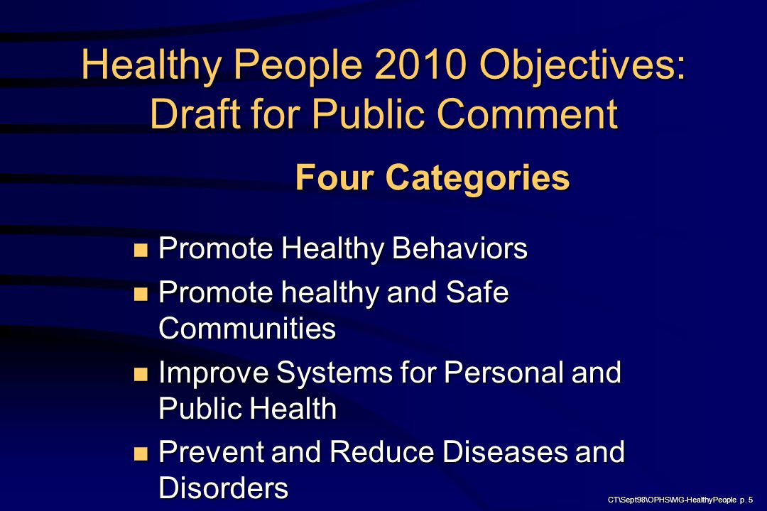 CT\Sept98\OPHS\MG-HealthyPeople p. 5 Healthy People 2010 Objectives: Draft for Public Comment Promote Healthy Behaviors Promote Healthy Behaviors Prom