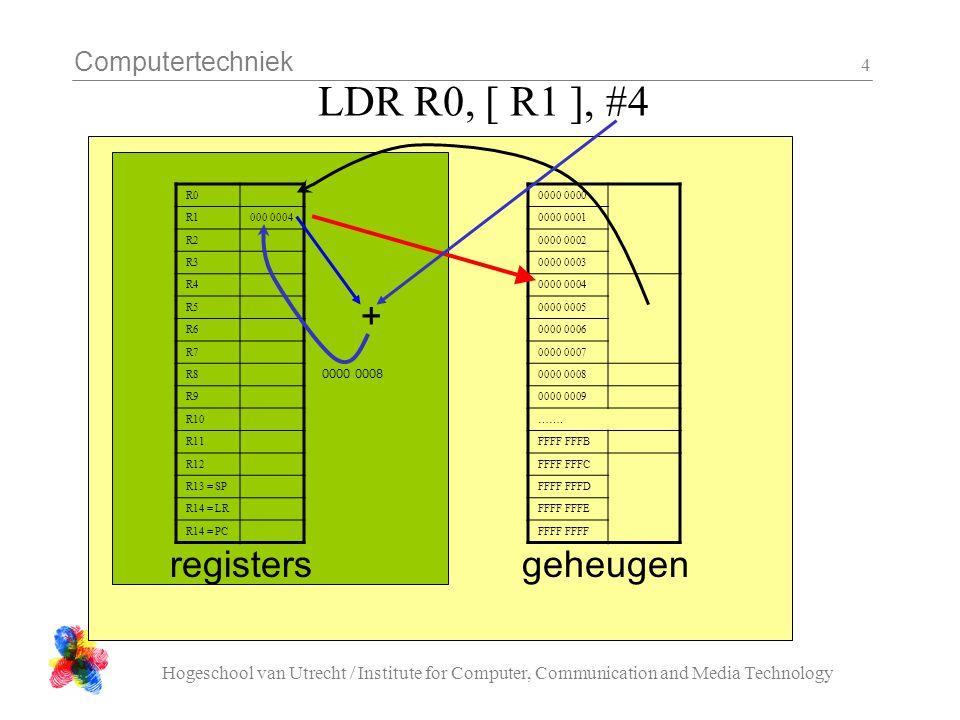 Computertechniek Hogeschool van Utrecht / Institute for Computer, Communication and Media Technology 4 LDR R0, [ R1 ], #4 R0 R1000 0004 R2 R3 R4 R5 R6 R7 R8 R9 R10 R11 R12 R13 = SP R14 = LR R14 = PC registers 0000 0000 0001 0000 0002 0000 0003 0000 0004 0000 0005 0000 0006 0000 0007 0000 0008 0000 0009 …….