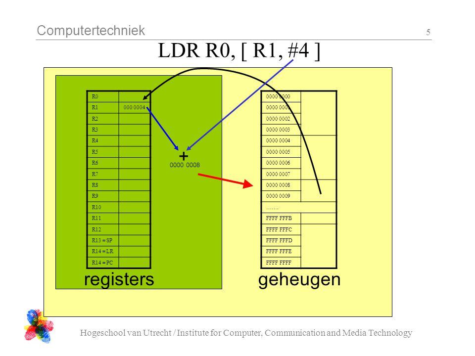 Computertechniek Hogeschool van Utrecht / Institute for Computer, Communication and Media Technology 5 LDR R0, [ R1, #4 ] R0 R1000 0004 R2 R3 R4 R5 R6 R7 R8 R9 R10 R11 R12 R13 = SP R14 = LR R14 = PC registers 0000 0000 0001 0000 0002 0000 0003 0000 0004 0000 0005 0000 0006 0000 0007 0000 0008 0000 0009 …….