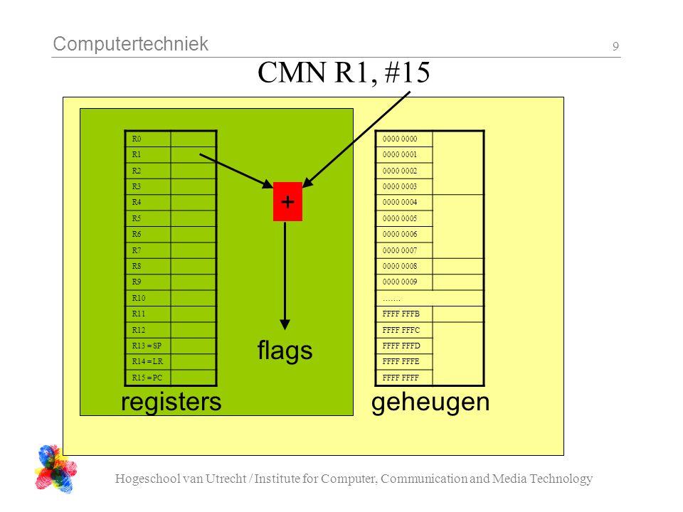 Computertechniek Hogeschool van Utrecht / Institute for Computer, Communication and Media Technology 9 CMN R1, #15 R0 R1 R2 R3 R4 R5 R6 R7 R8 R9 R10 R11 R12 R13 = SP R14 = LR R15 = PC registers 0000 0000 0001 0000 0002 0000 0003 0000 0004 0000 0005 0000 0006 0000 0007 0000 0008 0000 0009 …….