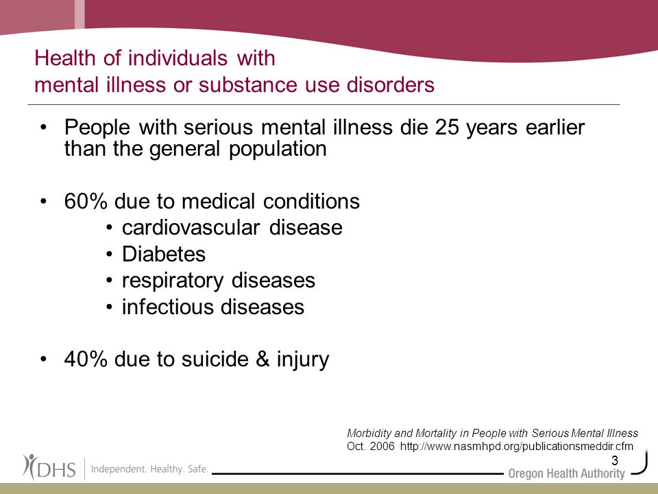 3 Health of individuals with mental illness or substance use disorders People with serious mental illness die 25 years earlier than the general population 60% due to medical conditions cardiovascular disease Diabetes respiratory diseases infectious diseases 40% due to suicide & injury Morbidity and Mortality in People with Serious Mental Illness Oct.