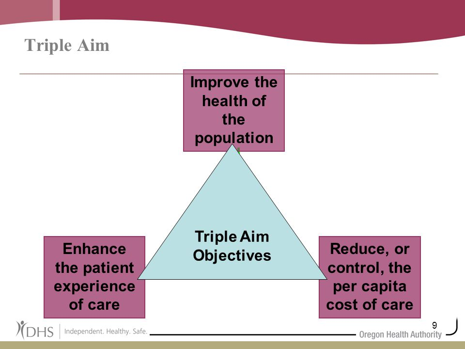 9 Triple Aim Improve the health of the population Enhance the patient experience of care Reduce, or control, the per capita cost of care Triple Aim Ob