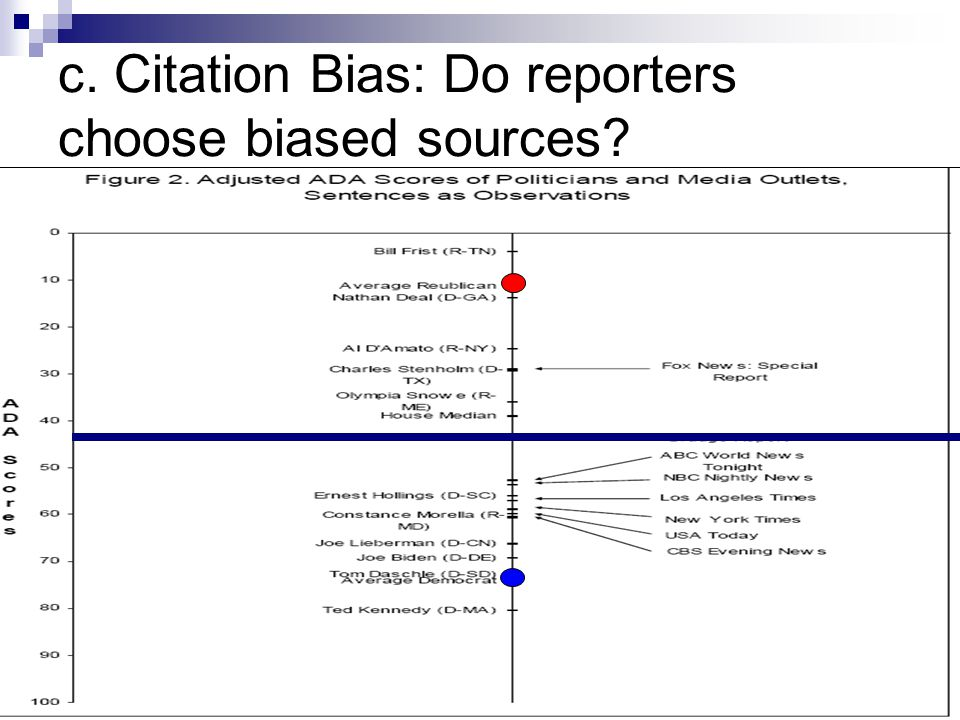 c. Citation Bias: Do reporters choose biased sources