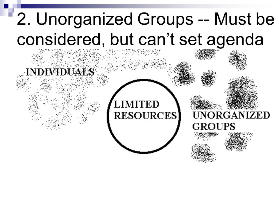 2. Unorganized Groups -- Must be considered, but can't set agenda