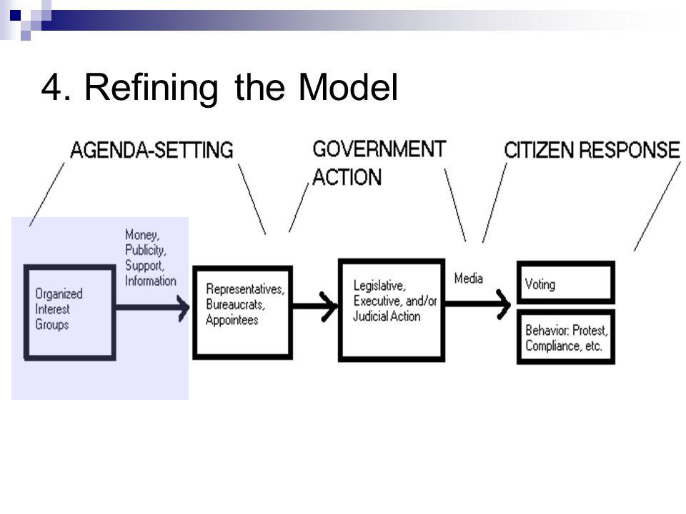 4. Refining the Model