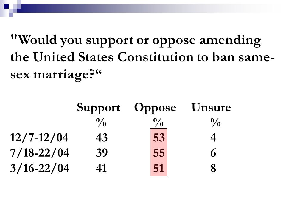 Would you support or oppose amending the United States Constitution to ban same- sex marriage Support Oppose Unsure %% 12/7-12/0443534 7/18-22/0439556 3/16-22/0441518