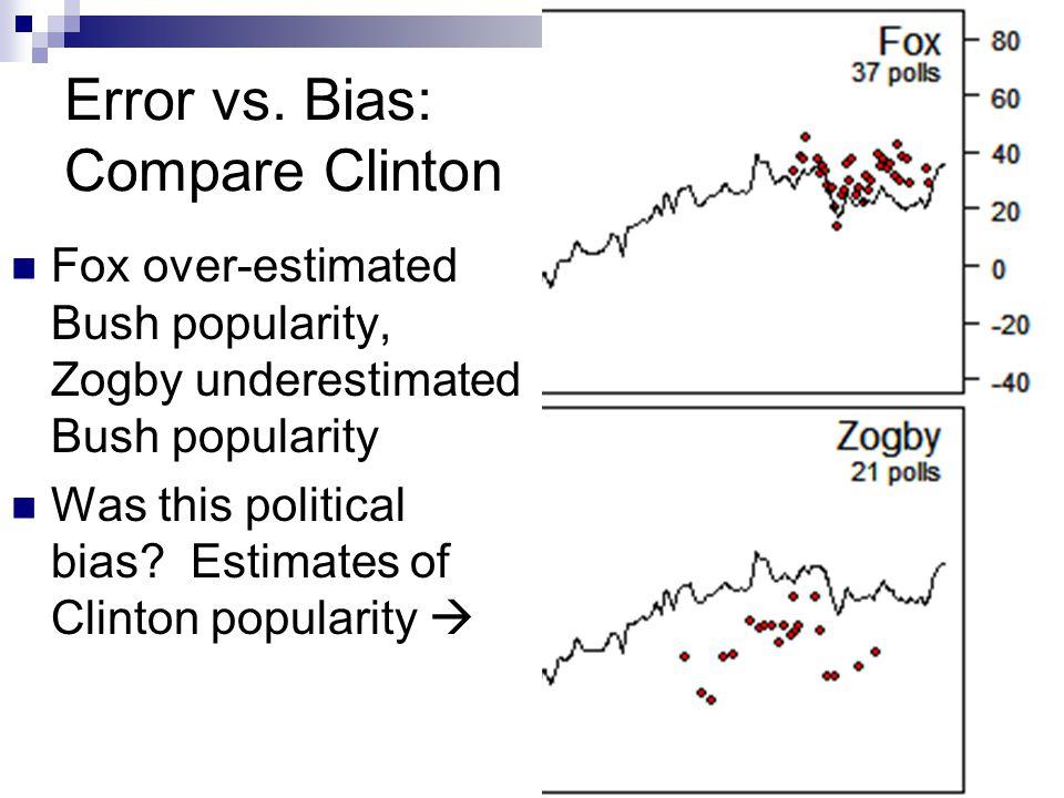 Error vs. Bias: Compare Clinton Fox over-estimated Bush popularity, Zogby underestimated Bush popularity Was this political bias? Estimates of Clinton