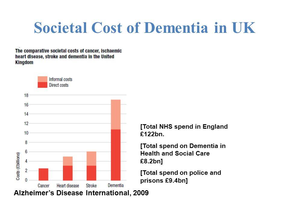 Societal Cost of Dementia in UK Alzheimer's Disease International, 2009 [Total NHS spend in England £122bn.